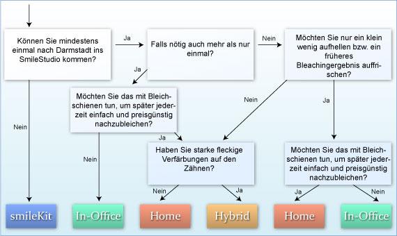 Großartig Schienen Diagramm Fotos - Die Besten Elektrischen ...